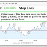 stop_loss