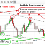 analisis_fundamental_binarias