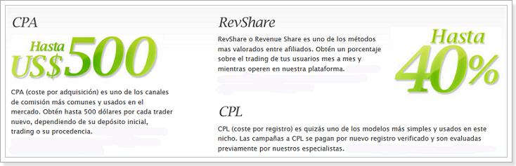 ganancias_afiliados_opciones_binarias