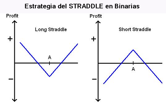 opciones_straddle