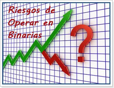 Opciones binarias metodo español