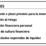 factores_inversion