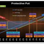 protective_put