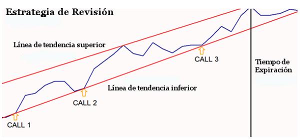 estrategia_revision_binarias1