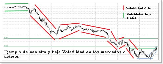 alta_baja_volatilidad