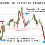 estrategia_embudo
