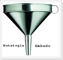 metodo_embudo