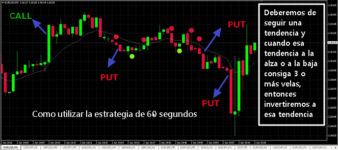 Binary options news analysis pdf