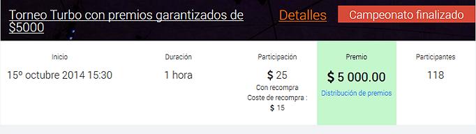 torneo_de_pago_opciones_binarias