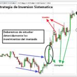 inversion_sistematica