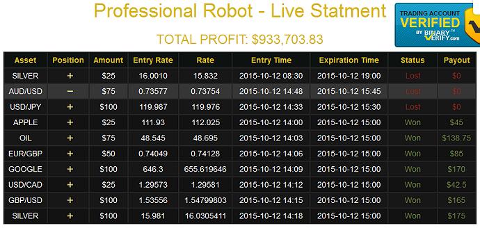 estadisticas_profesional_binary_robot