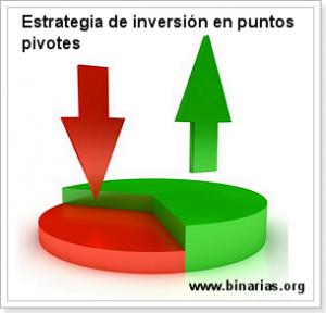 estrategia_puntos_pivotes