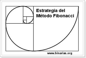 Estrategia de retroceso de fibonacci para opciones binarias