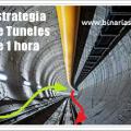estrategia de tuneles de 1 hora
