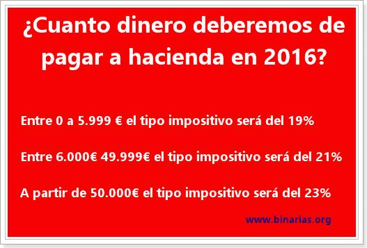 Cuanto dinero deberemos de pagar a hacienda en 2016
