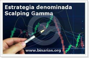estratégia denominada scalping gamma