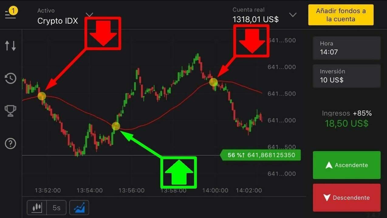 señal de comercio de opciones binarias avanzadas 6 formas de obter o máximo de ganhos utilizando o indicador de força relativa ou rsi